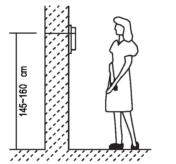 výška instalace monitoru 145-160 cm